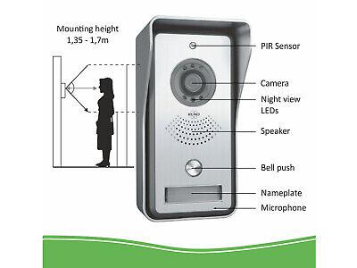 IP Sprechanlage mit Funkklingel für Smartphone, Gegensprechanlage 1 Familienhaus 4