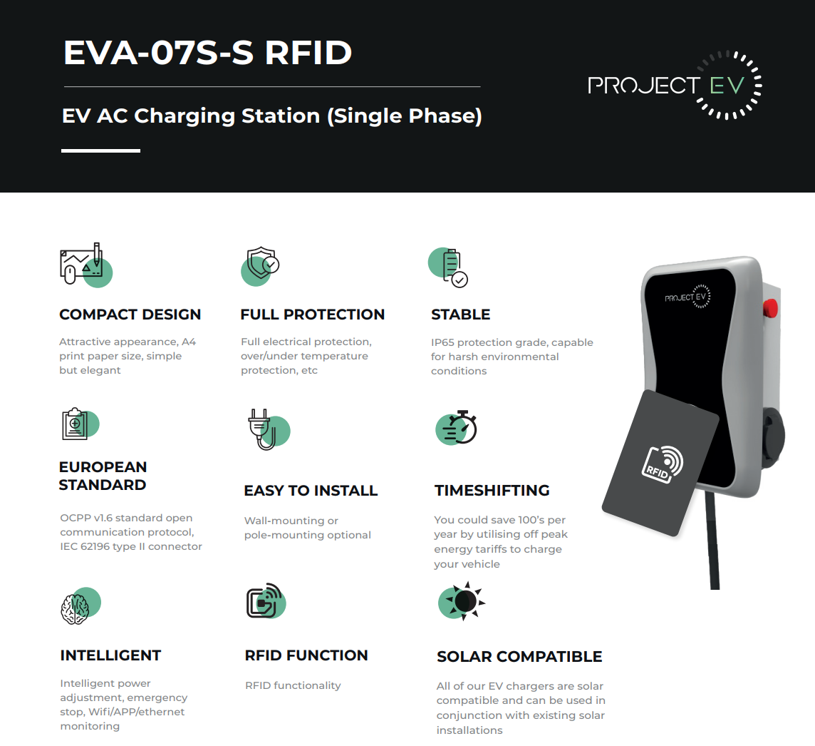 Smart Electric Car Charger EV PHEV Charge Point 7kw 32amp Fast Output with RFID 4