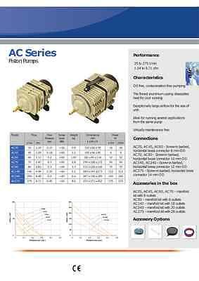 Hailea ACO Air Compressors Pumps ACO009E ACO208 ACO318 ACO388D hydroponics pump 2