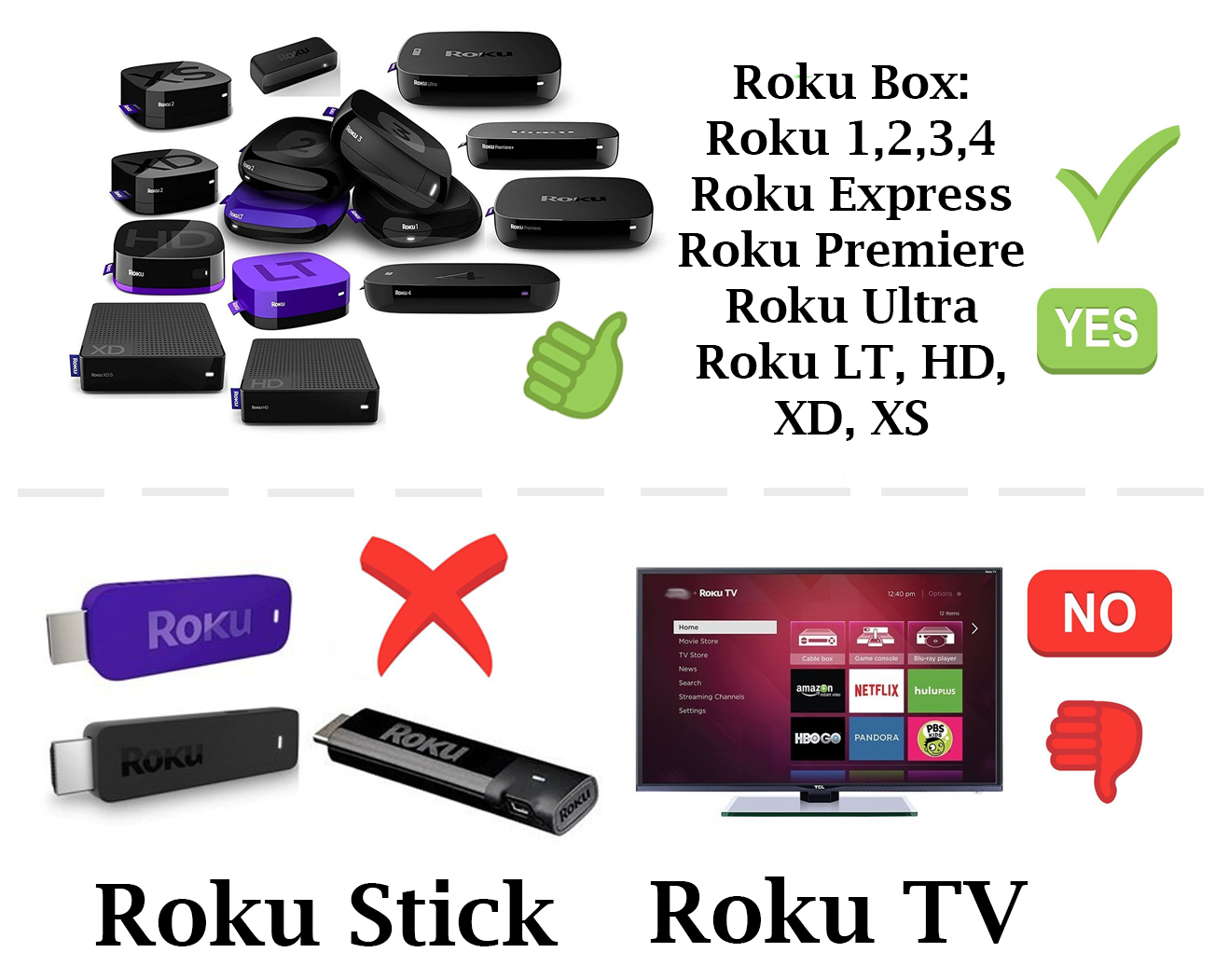 Newest Replacement Remote for ROKU 1/2/4 Express/Premiere/Ultra Yellow 4