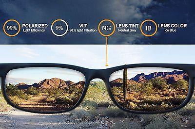 3b32236354 ... Polarized IKON Replacement Lenses For Costa Del Mar Blackfin Ice Blue  Mirror 7