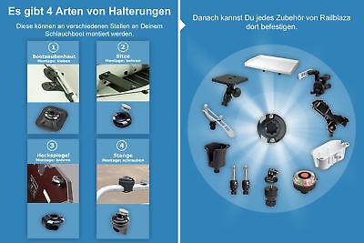 Railblaza 19-25 Railmount Halterung Stange (schwarz) Monta: schrauben03-4011-11