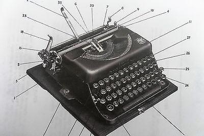 /'IMPERIAL GOOD COMPANION MODEL T/' *BLACK* TYPEWRITER RIBBON-REWIND+INSTRUCTIONS