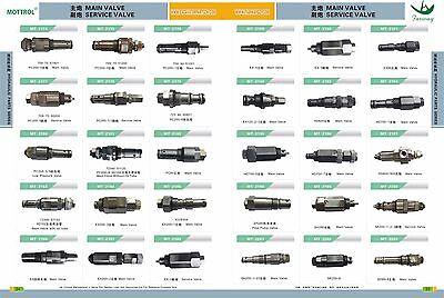 116-3600 1163600  VALVE GP RELIEF,FIT CAT Caterpillar E320C E330C 4