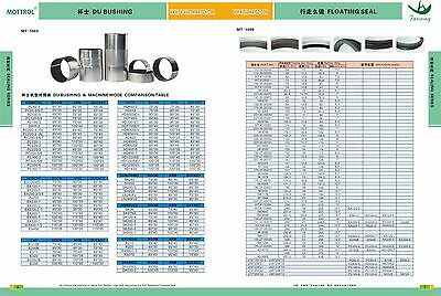AH173444 Dipper Stick Arm Cylinder Seal Kit Fits John Deere 200C LC 200CLC 7
