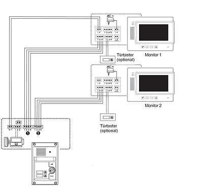"""2 Familien Video Türsprechanlage Gegensprechanlage Unterputz mit3+3 Monitore 7"""" 8"""