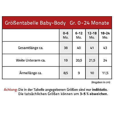 Body Neonato ancora sono piccolo ma tute di Qualità 0-24 Mesi Tutina 08305 2 • EUR 12,75