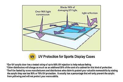 c7d75a3b439 ... XL Double Matted Jersey Frame Framed Display Case NFL MLB NHL NBA  Custom Framing 11