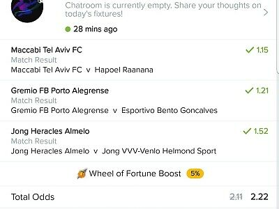 BetWIN Football Predictions - Professional Sports Betting Tips 5