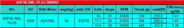 EDF Impeller Brushless Set - 50 mm - 480g Schub - 11.1V 5