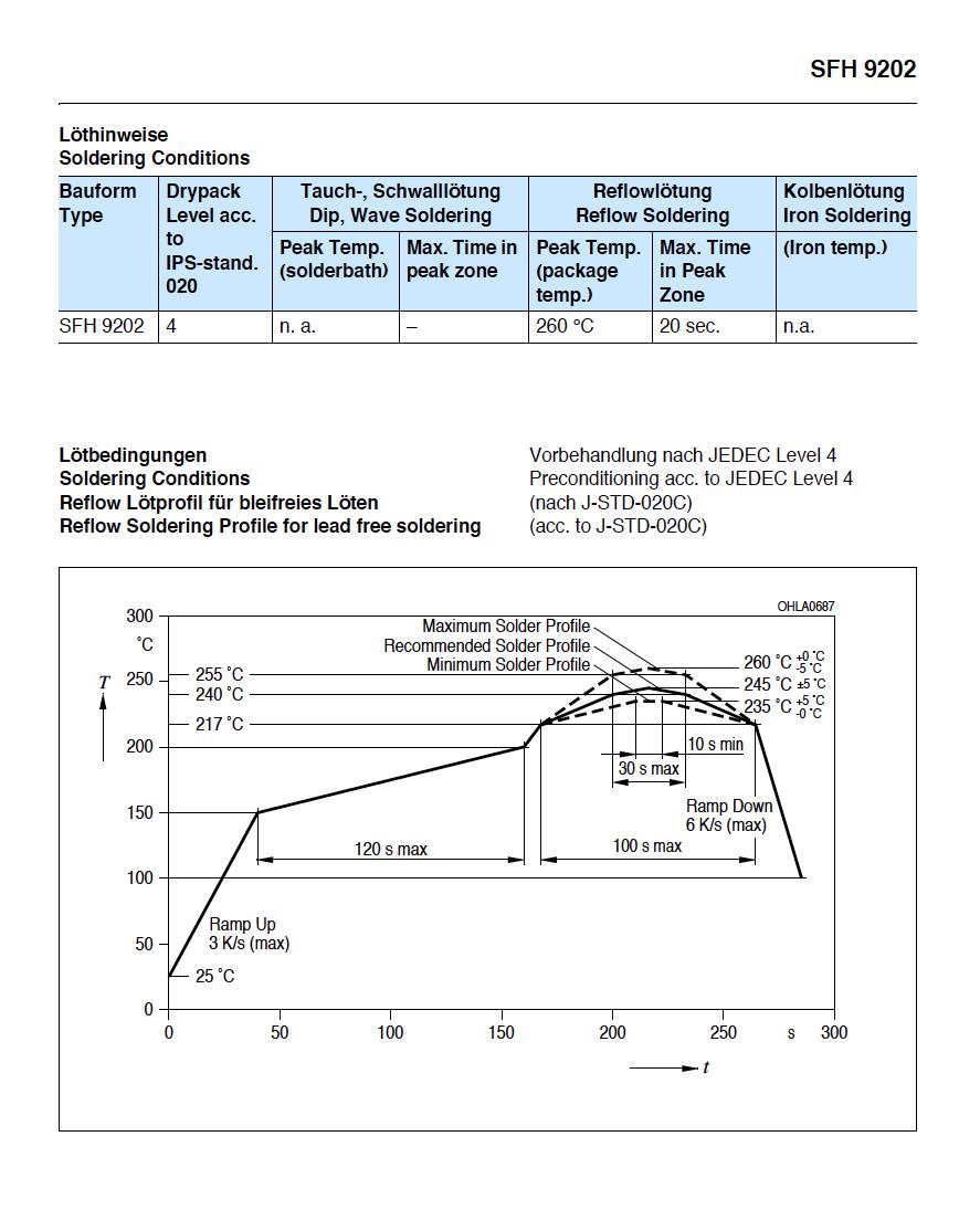 SFH 9202-3//4 SMD Reflective Photoelectric Sensor 1-5mm Range NPN out Multi Qty