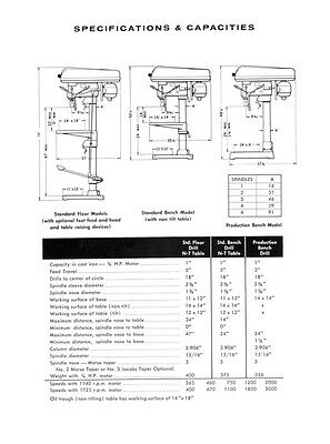 /& Spare Parts Manual  *1054 Buffalo Forge No.18 Drill Press Early Style Maint