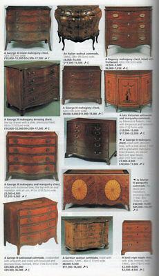 Millers LATE GEORGIAN TO EDWARDIAN FURNITURE, Hearndon, 184000696X, Price Guide 4