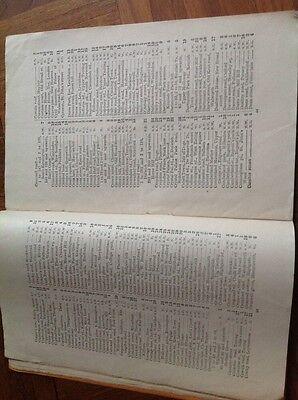 List of Principal Streets in London Postal District March 1917 Paperback Vintage 6
