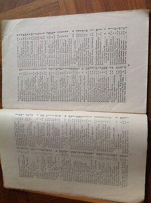 List of Principal Streets in London Postal District March 1917 Paperback Vintage 5