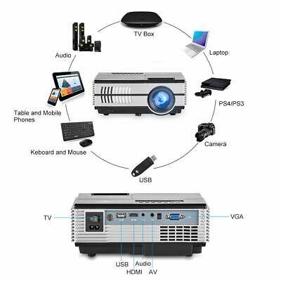 HD Portable Android Mini Wifi Bluetooth Projector LED Home Cinema Kodi HDMI USB 7