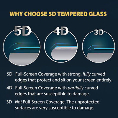 For Apple iPhone 7 8 Plus 5D Full Cover Curved Tempered Glass Screen Protector 6