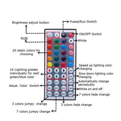 10M 5050 Rgb Led Strip Lights Colour Changing Tape Kitchen Lighting 1M 2M 3M 5M 5