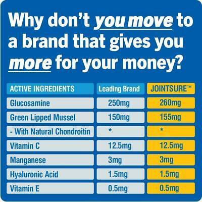 JOINTSURE Dog Joint Supplement More Active Ingredients Than The Leading Brand 3