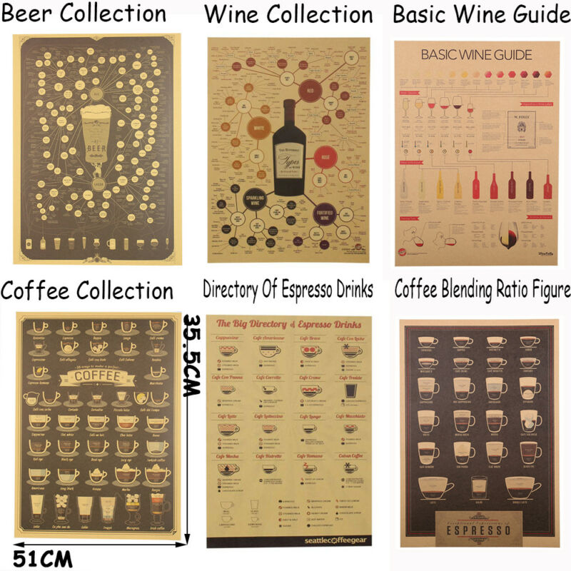 Coffee Bar Decoration Kraft Paper Retro Poster Vintage Picture Wall Sticker 2