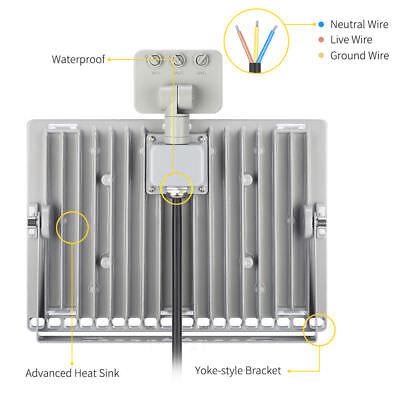 LED Fluter Flutlicht Strahler 10W 20W 50W 100W 500W Außen Scheinwerfer UltraDünn 8