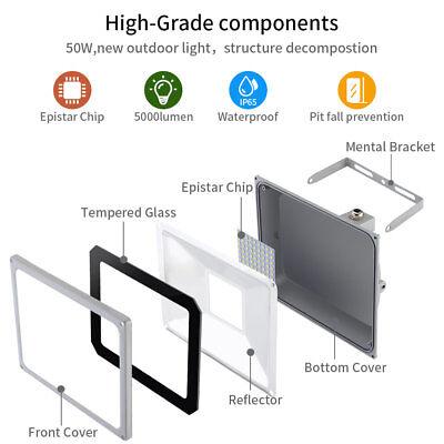 LED Flutlicht Fluter Strahler SMD Außen Scheinwerfer 10W 20W 30W 50W 100W 1000W 4