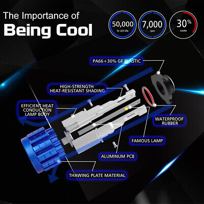 H11 H9 H8 36W 12000LM LED Headlight Globe COB Bulbs Kits Low Beam Replace Xenon 3