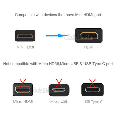 1M~5M Mini HDMI to HDMI Cable V1.4 3D with Ethernet HD 1080p Tablet Smart Phone 7