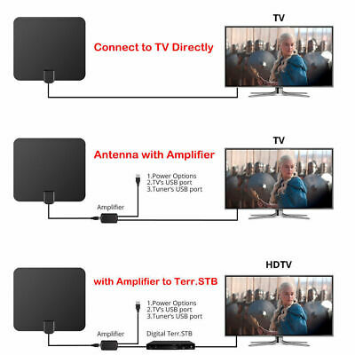 [350 Miles] Clear Indoor Digital TV HDTV Antenna [2019 Latest] UHF/VHF/1080p 4K 10