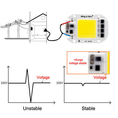 20W 30W 50W WarmWhite DIY Glühbirne LED Chip Glühbirne Perlen 60x40mm für flood 4