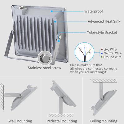LED Flutlicht Fluter Strahler SMD Außen Scheinwerfer 10W 20W 30W 50W 100W 1000W 3