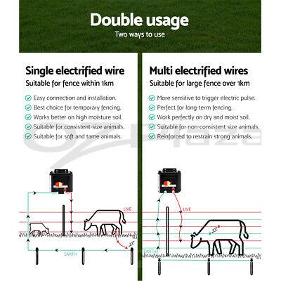 Giantz 3km Solar Electric Fence Energiser Energizer Battery Charger Cattle Horse 6