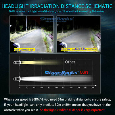 9005 LED Headlight Kit 9145 100W 20000LM High Low Beam Bulb 6000K White 9145 HB3 7