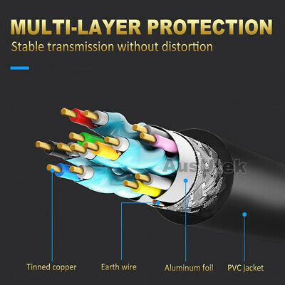 2M HDMI Cable v2.0 Ultra HD 4K 3D 2160p 1080p High Speed Ethernet HEC ARC 7
