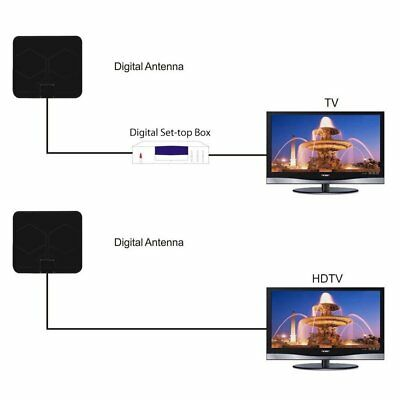 Super Thin Indoor Digital HD TV HDTV Antenna FM/VHF/UHF FREE TV Signals 50 Miles 3