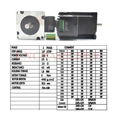 Integrated 2 in 1 Nema23 Stepper Motor L76mm 3A 1.8Nm Shaft 8mm for CNC Router 5