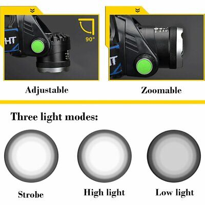 650000Lumen T6 LED Zoomable Headlamp USB Rechargeable 18650 Headlight Head Light 11