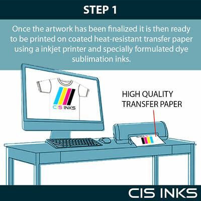 "50 Sheets A4 (8.27"" x 11.7"") Sublimation Ink Heat Transfer Paper Inkjet Printer 3"