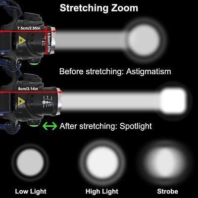 Waterproof 90000LM XM-L T6 LED Headlamp Headlight Flashlight Head Torch 18650 10