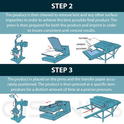 "100 Sheets A4 (8.27"" x 11.7"") Sublimation Ink Heat Transfer Paper Inkjet Printer"