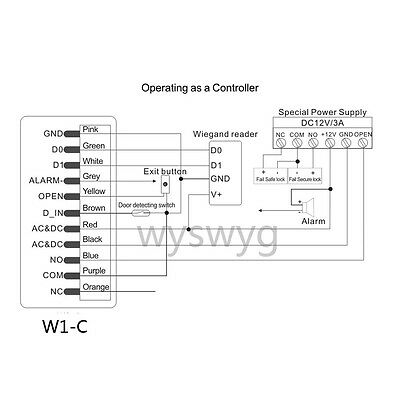 WATERPROOF RFID CARD Wiegand 26 ID Reader Output or Door Access Controller  W1-C