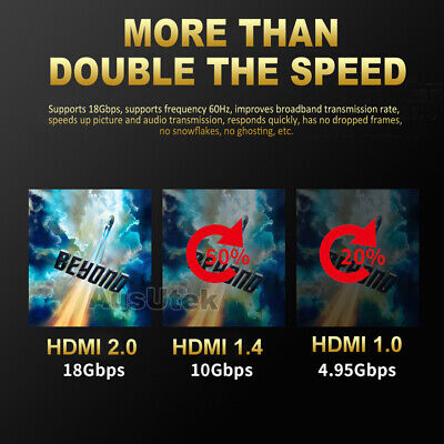 2M HDMI Cable v2.0 Ultra HD 4K 3D 2160p 1080p High Speed Ethernet HEC ARC 8