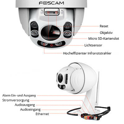 B-Ware   Foscam FI9928P FULL HD 2 MP WLAN PTZ ÜBERWACHUNGSKAMERA 4x Zoom Kamera