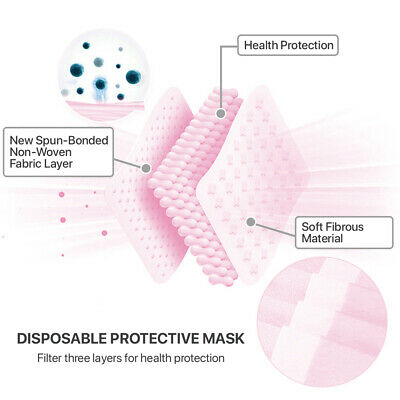 [50/100 PCS] Face Mask Disposable Non Medical Surgical 3-Ply Earloop Mouth Cover 3