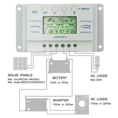 Solar Panel Regulator LCD 10/20/30/40A 12V/24V MPPT Charge Controller 3 Timer SY 3