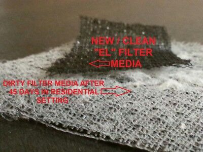 Premium Electrostatic Forever Washable Air Filter Allergy Care Extreme Dust Stop 2