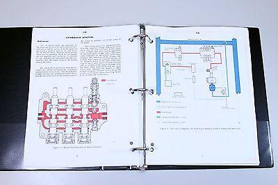 case 1530 1537 uni loader skid steer service technical manual repair rh picclick com Case 1740 Skid Steer Case 1816 Uni-Loader