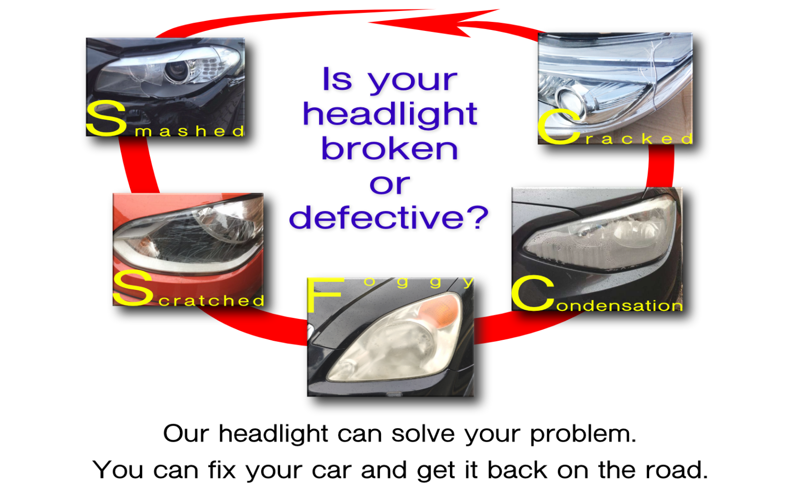 1X SKODA Kodiaq 2016-2021 Headlight Headlamp Cap Bulb Dust Cover Lid