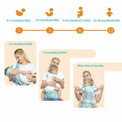 Ergonomic Infant Baby Carrier With Hip Seat Stool Adjustable Wrap Sling Backpack 3