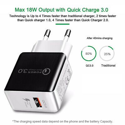 Quick Charge 3.0 USB 5V 3A Phone Wall Home Travel Fast Charger Adapter Charm New 5